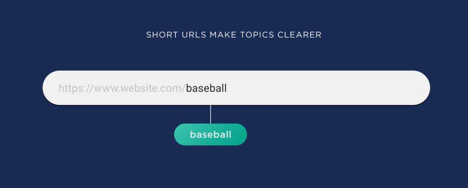 نمونه URL کوتاه