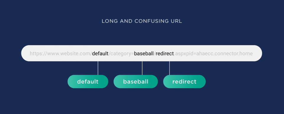 نمونه URL بد و گیج کننده