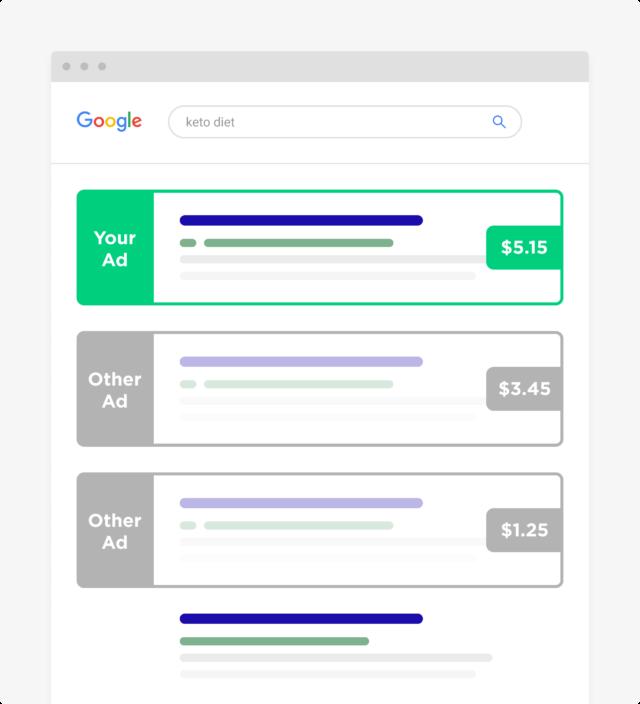 جایگاه ads در موتورهای جستجو