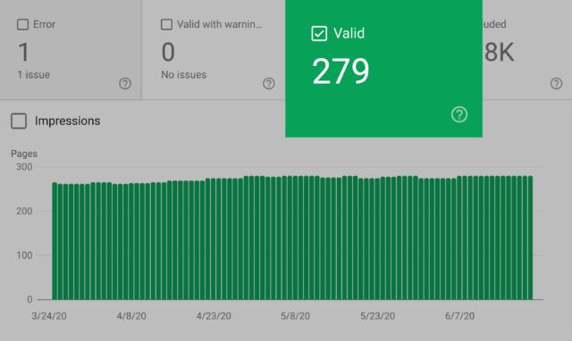 تعداد صفحات ایندکس شده در گوگل سرچ کنسول