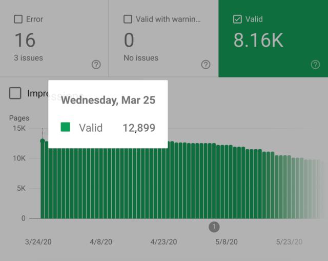 valid pages در گوگل سرچ کنسول
