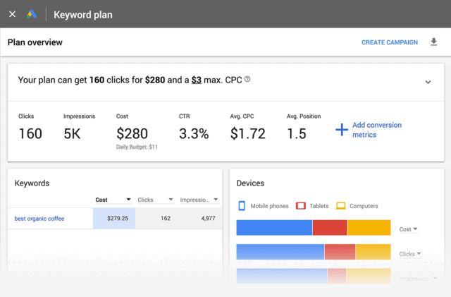 نمای کلی از google keyword planner