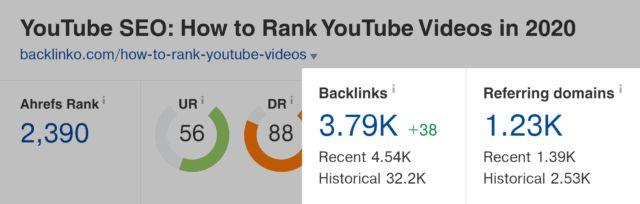 نمونه ارائه اطلاعات بک لینک ها در یوتیوب