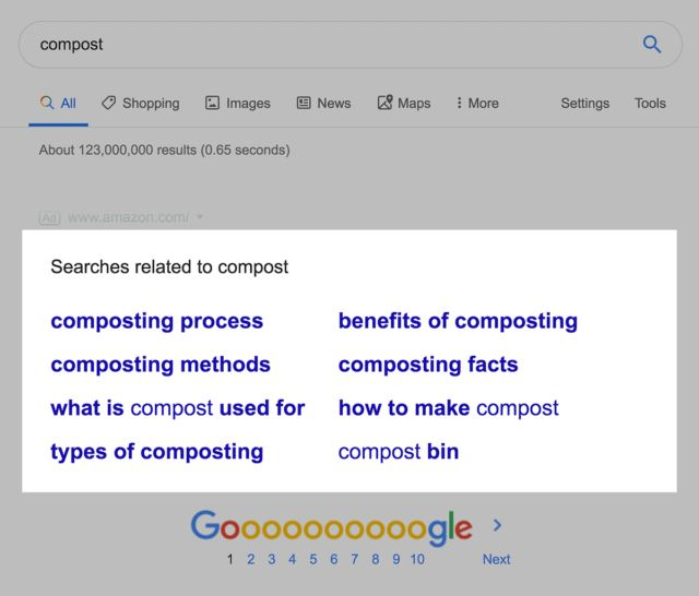 searches related to compost در انتخاب کلمات کلیدی