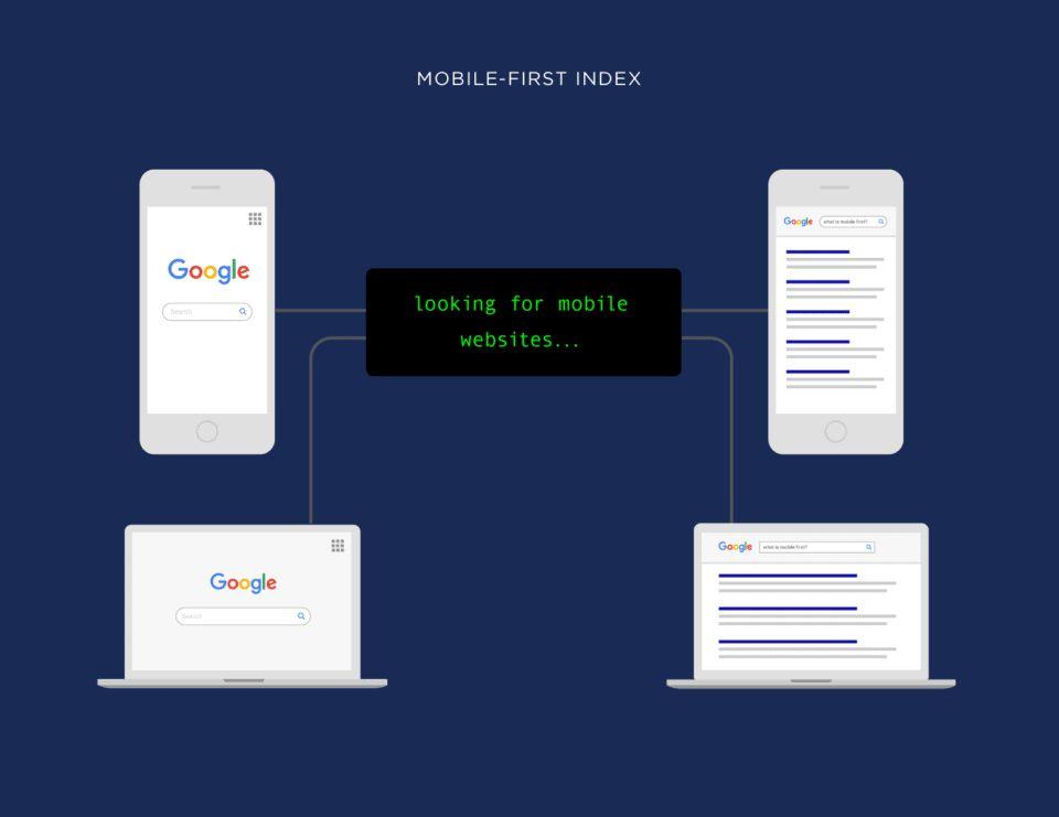 ایندکس اول موبایل چیست