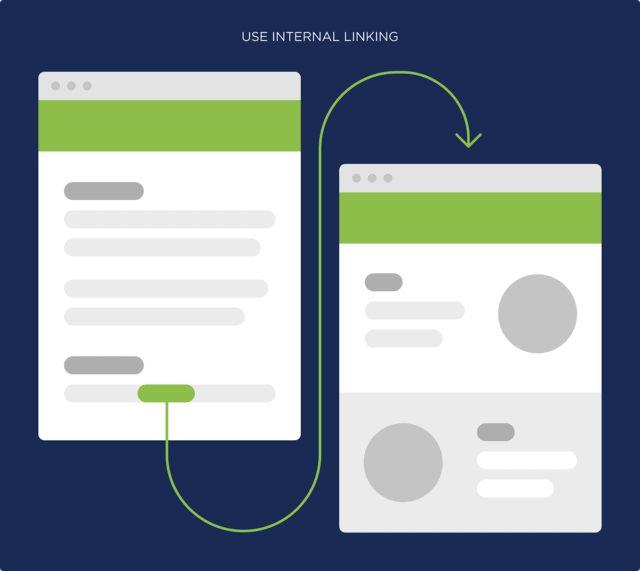 استفاده از لینک سازی داخلی